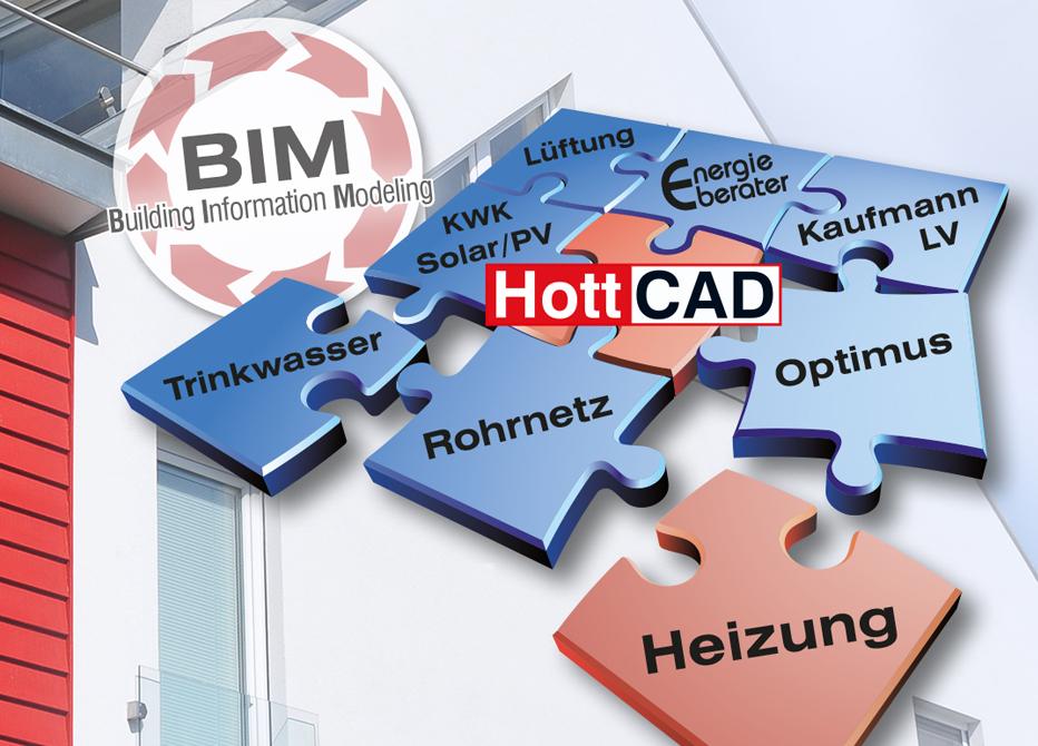 ETU Data model & BIM