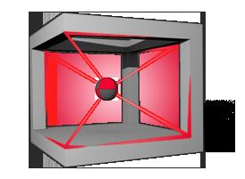 KWK-Simulation